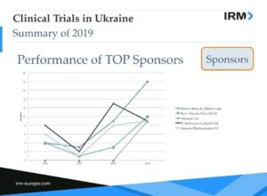 Clinical trials in Ukraine sponsors