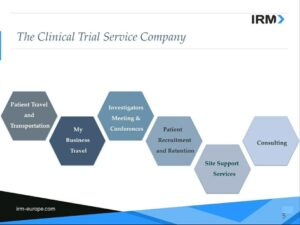 The Clinical trial company